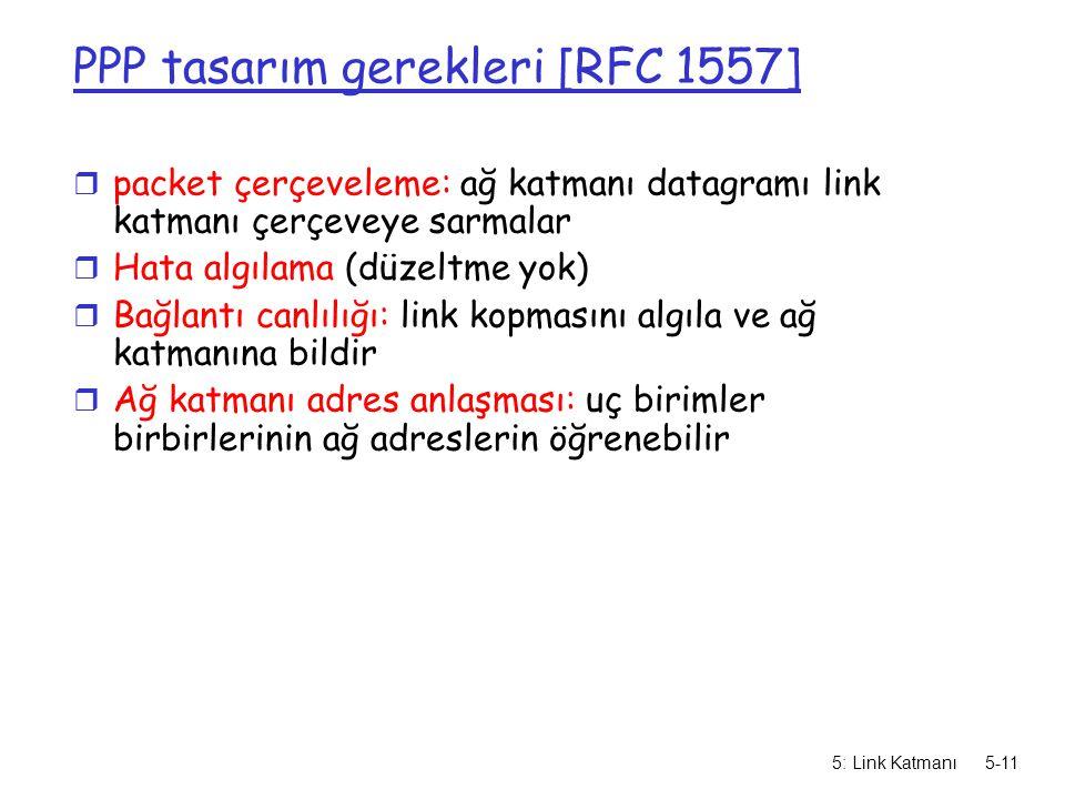 PPP tasarım gerekleri [RFC 1557]